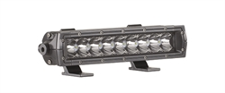 Ironman 45W LED bar